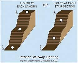 stairway lighting home owners network