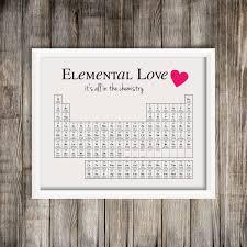 modern periodic table of elements love wall art wall decor