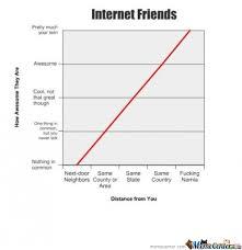 Internet Friends Meme - internet friends by le mao meme center
