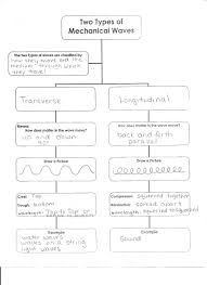 mechanical waves worksheet free worksheets library download and