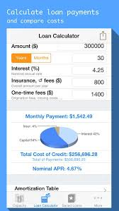 Mortgage Calculator Amortization Table by Loan Plan Mortgage Calculator With Amortization Schedule For Any