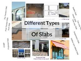 types of foundations for homes 16 different types of slabs in construction where to use