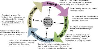 doc 680846 business development plan template u2013 business