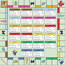 monopoly map this monopoly board shows the rent prices of 2015