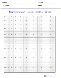times tables practice sheets multiplication worksheets dynamically created multiplication