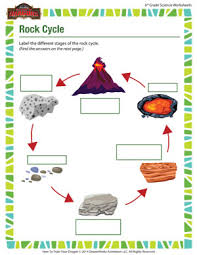 rock cycle worksheet for kids free worksheets library download