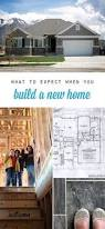 Checklist For Building A House 18 Ways To Save Money When Building The Home Of Your Dreams