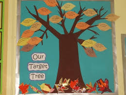 our target tree display teaching ideas