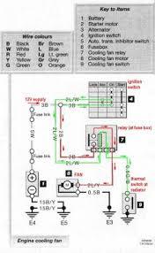 proton wira circuit diagram somurich