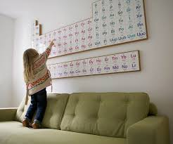 periodic table framed art periodic tiles on the wall they could rearrange themselves deep