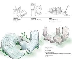 Low Cost Patio Furniture - public space seating by ashley thorfinnson at coroflot com