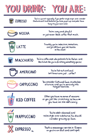 what your drink says about your personality what your coffee really says about you by clarissa darling