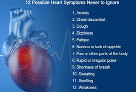heart racing and light headed am i having a heart attack symptoms of heart disease