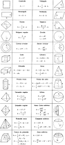 Surface Area And Volume Worksheets Grade 7 Best 25 Formula For Area Ideas On Pinterest Area And Perimeter