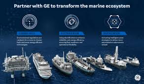 military ge u0027s marine solutions