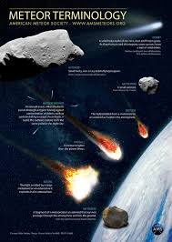 When Darkness Turns To Light It Ends Tonight Fireball Faqs American Meteor Society