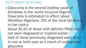 Blindness In The World Eye Diseases Expo