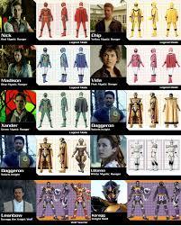 power rangers mystic force season 14 gera26 deviantart