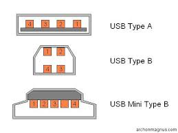 mini usb cable wiring diagram usb connector diagram wiring diagram