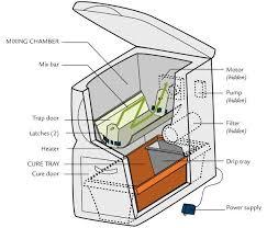 composteur de cuisine un compost dans ma cuisine paperblog
