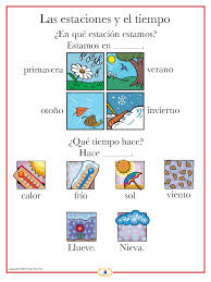 introduce weather expressions with this colorful 18 x 24 in
