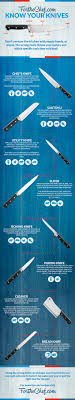 kitchen knives guide your knives a guide to kitchen knives oc cooking