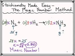 stoichiometry made easy the magic number method youtube