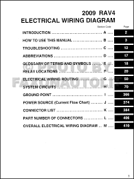 2009 toyota rav4 wiring diagram manual original
