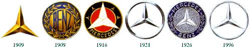 who is the founder of mercedes mercedes history
