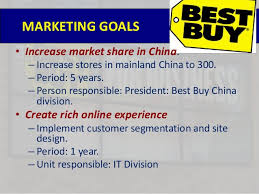Best Buy s Business Strategy 2013