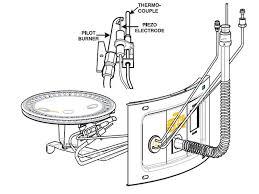 lighting a gas water heater pilot light water heater repair advocate master plumbing