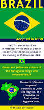 France Flag Meaning The Flag Of Brazil An Infographic The Piri Piri Lexicon