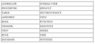 Sql Server Drop Table If Exists by Sql Server T Sql Enhancement