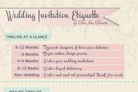 marriage invitation sle wedding invitation card sle for friends style by