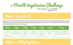go meat free with this easy plant based diet plan thegoodstuff