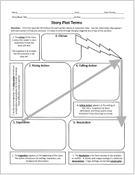 writing a biography graphic organizer 5 tips for helping kids with math homework russian school of term