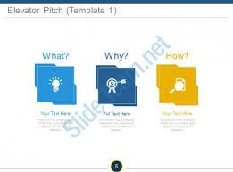 pitch presentation ppt elevator pitch powerpoint presentation
