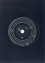 i love outer space print design pinterest solar system