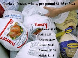 frozen whole turkey who has the lowest turkey price this year wcpo cincinnati oh