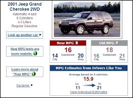 gas mileage for jeep i feel cheated fuel economy hypermiling ecomodding and