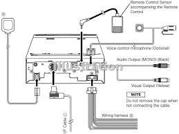 slingshot wiring diagram polaris slingshot wiring harness
