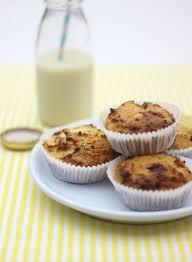 cuisine pour diabetique muffin pour diabétique recette diabétique desserts régal