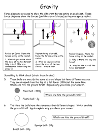 forces on a rocket by physics teacher teaching resources tes