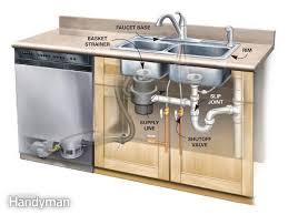 Kitchen Sink Is Leaking - Kitchen sink water supply lines