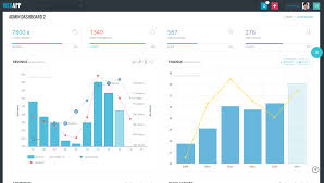 metronic u2013 the best admin dashboard template available graphicsfuel