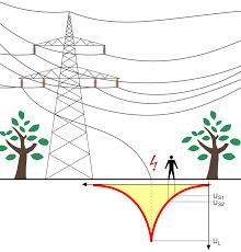 stray voltage wikipedia