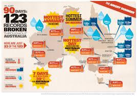 Australian Outback Map Australia U2013 Where The Sun Hits The Hardest U2013 The Starlightwalker