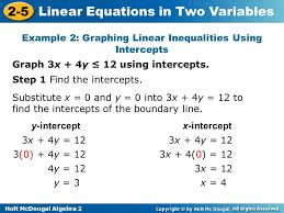 graphing linear equations in two variables worksheet worksheets