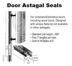 Patio Door Weatherstripping Wool Pile Weatherstrip Fuzzy Pile Patio Storm Door Seals Astragals