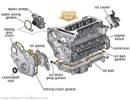 honda civic oil pump replacement cost estimate